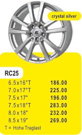Alufelge RC25